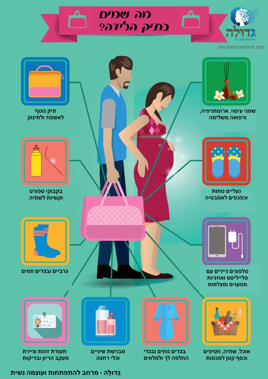 רשימת ציוד לתיק הלידה - שמרי את התמונה